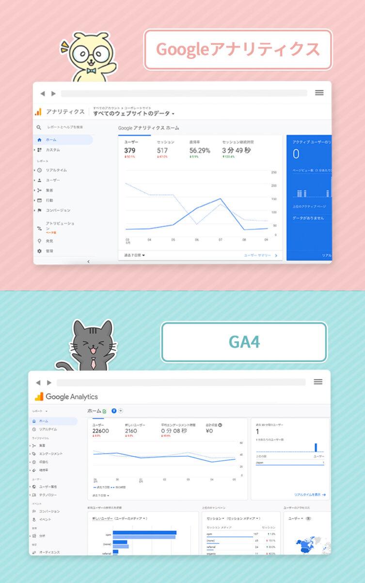 次世代Googleアナリティクス「GA4」