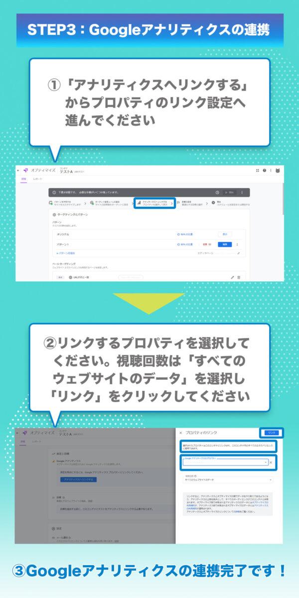 Googleアナリティクスの連携